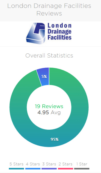 London Drainage Reviews.co.uk